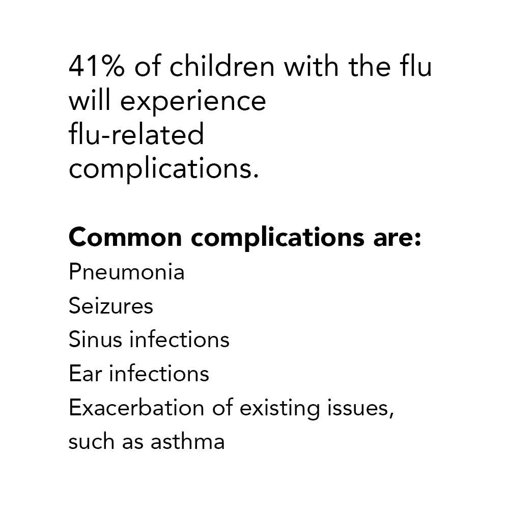 41% of children with the flu will experience flu-related complications. Common complications are: Pneumonia Seizures Sinus infections Ear infections Exacerbation of existing issues, such as asthma