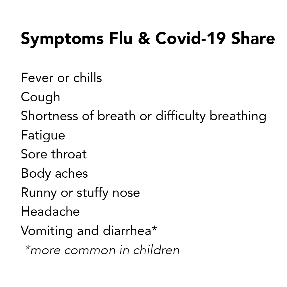 Symptoms Flu & Covid-19 Share Fever or chills Cough Shortness of breath or difficulty breathing Fatigue Sore throat Body aches Runny or stuffy nose Headache Vomiting and diarrhea (more common in children)