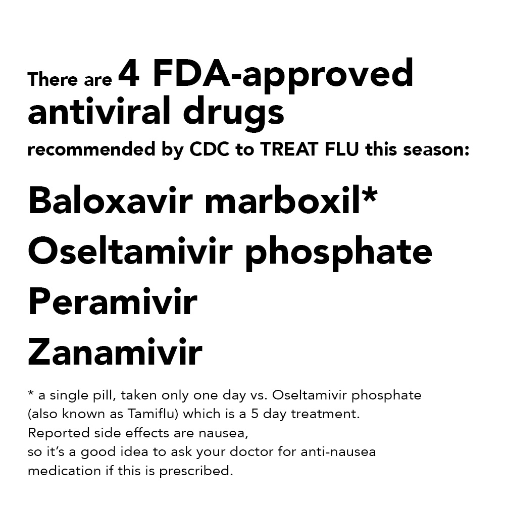 There are four FDA-approved antiviral drugs recommended by CDC to treat flu this season: Baloxavir marboxil – a single pill, taken only one day vs. Oseltamivir phosphate (also known as Tamiflu) which is a 5 day treatment. Reported side effects are nausea, so it's a good idea to ask your doctor for anti-nausea medication if this is prescribed. Oseltamivir phosphate Peramivir Zanamivir